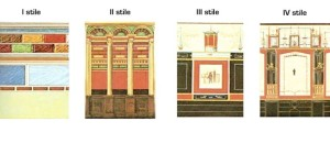 Picture of the Pompeian Styles