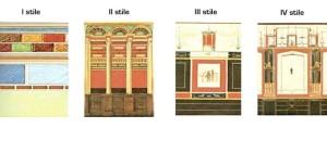 Pompeian Styles
