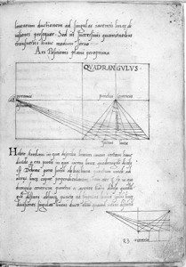 "The code contains the principles of perspective drawing elaborated by Alberti in Florence in 1435. The figure shows the ""perfect way"" ideated by the author to draw properly in perspective through the intersection of the visual pyramid."