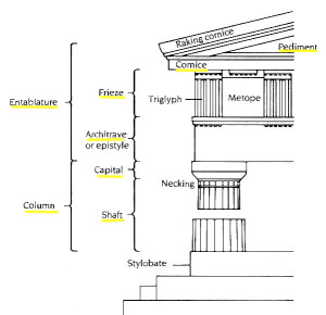 Doric style: Column and entablature