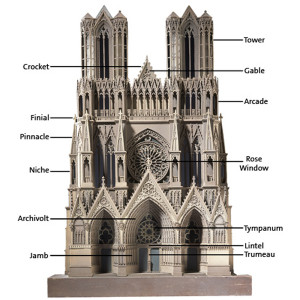 2006bb3218_rheims_cathedral_model_annotated