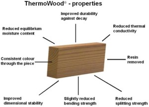 Property of Thermowood.